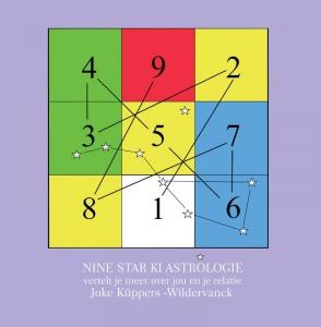 Nine star ki astrologie