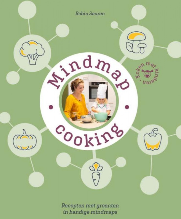 Mindmap cooking