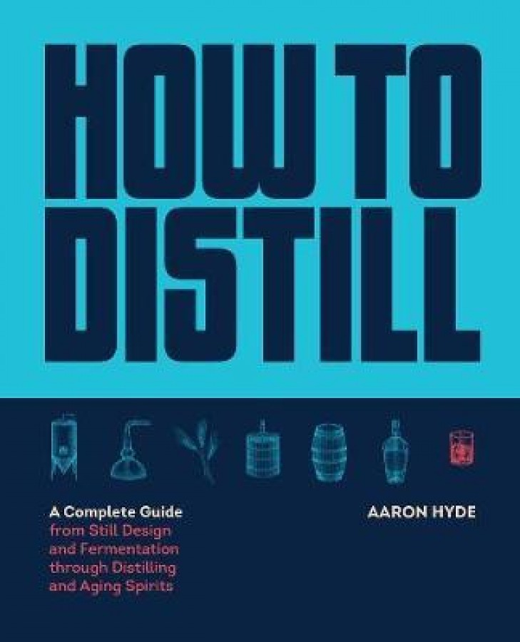 How to distill
