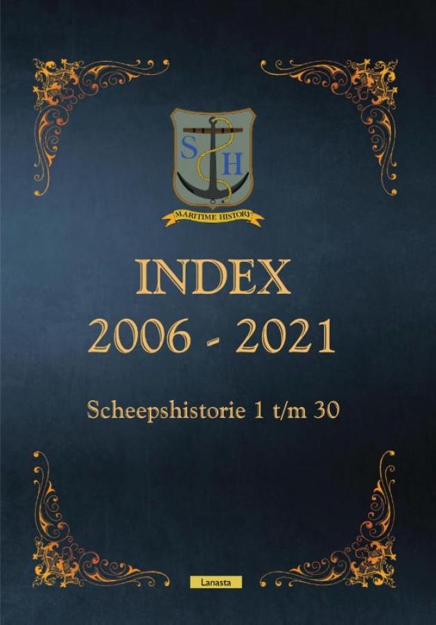 SH index
