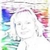 Monica van der Most
